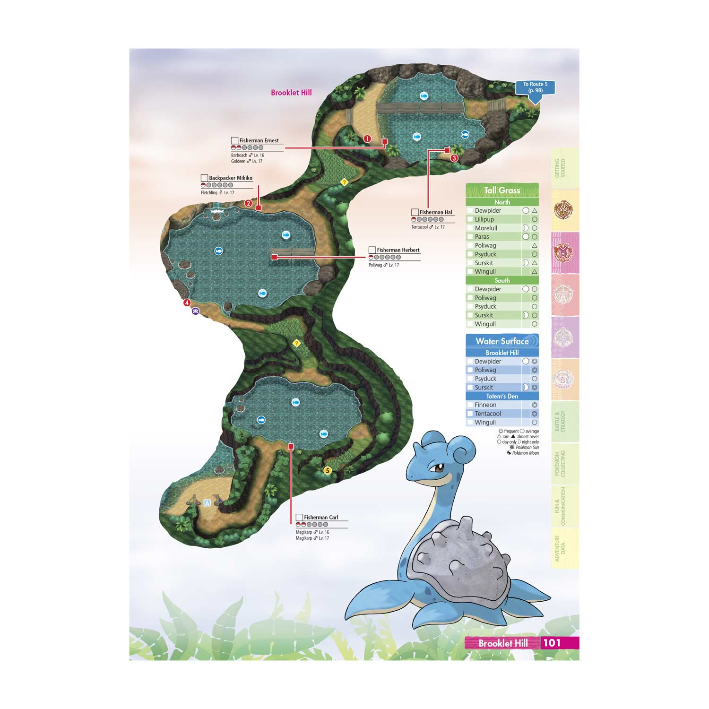 pokemon sun moon official guide pdf